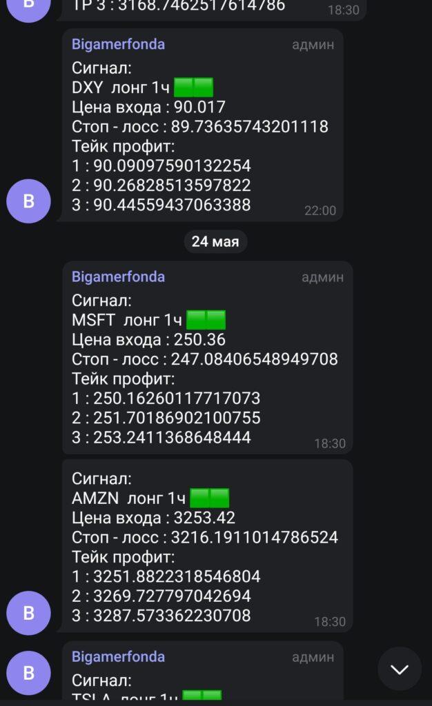PRO TRADE SIGNALS сигналы американского рынка акций в телеграмм