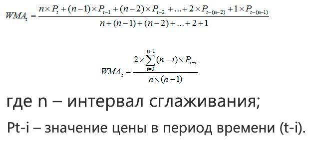 Формула расчета WMA взвешенной скользящей средней