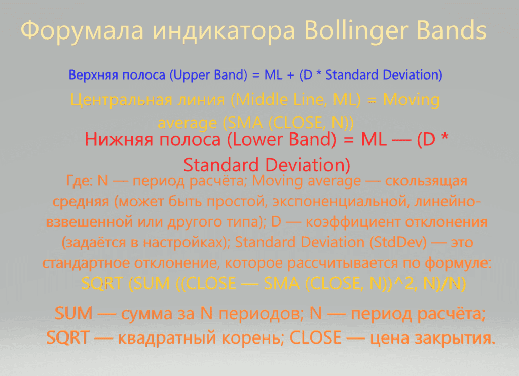 Линии Боллинджера формула для расчета