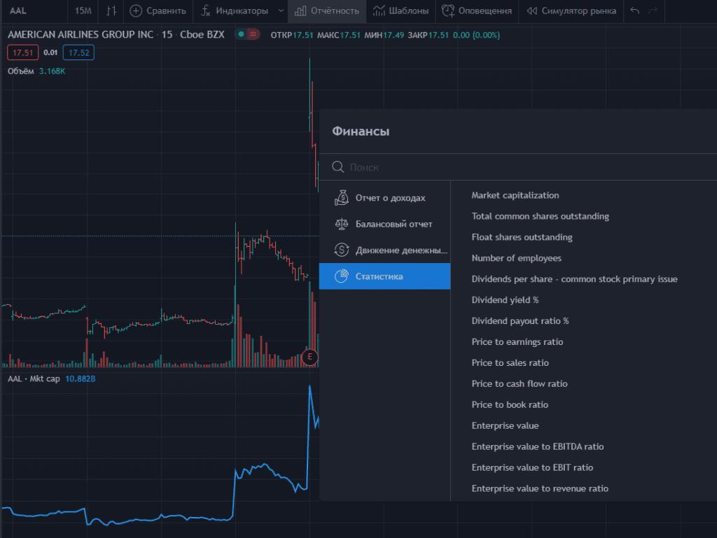 Кнопка отчетность TradingView