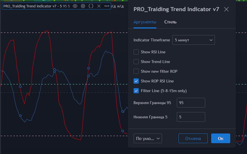 Настройка первого индикатора PRO_Traiding Trend Indicator