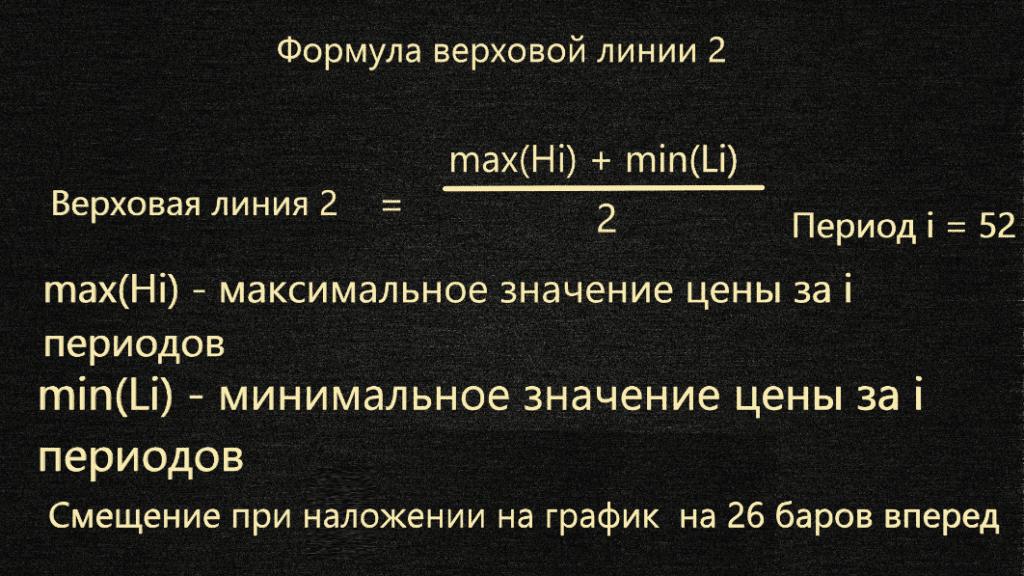 Формула расчета верховой линии 2 индикатора ишимоку