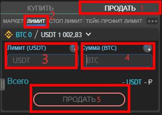 Как открыть лимитный ордер на продажу в терминале ATANI