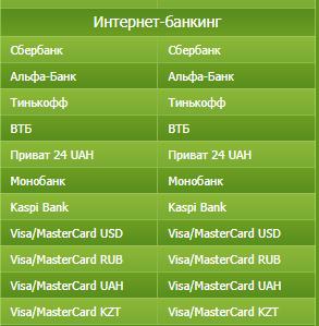 Интернет банкинг BestChange