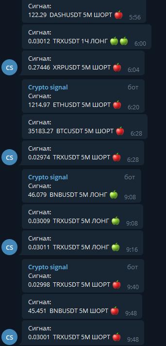 Сигналы в телеграмм криптовалюты PRO TRADE SIGNALS