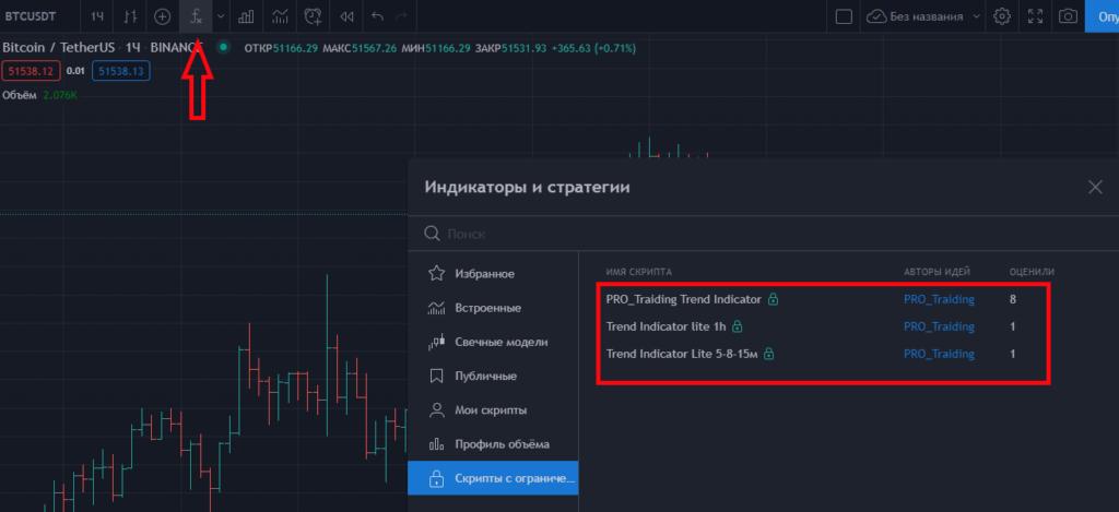 Добавление индикаторов tradingview