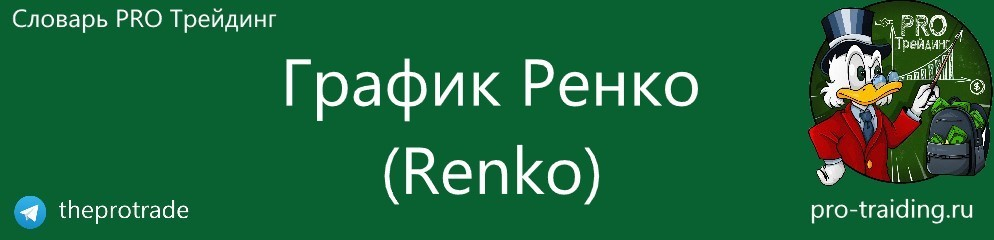 Что такое График Ренко (Renko)